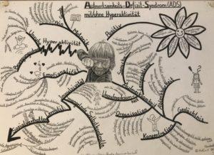 ADHS Baum einer Schülerin